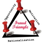 Have You Had A Fraudulent Foreclosure Filed Against You?