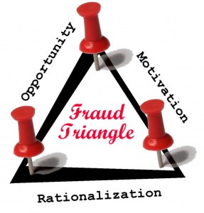 Pinterest's Fraud Triangle